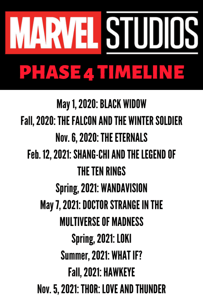 Marvel Phase 4 Timeline and Schedule