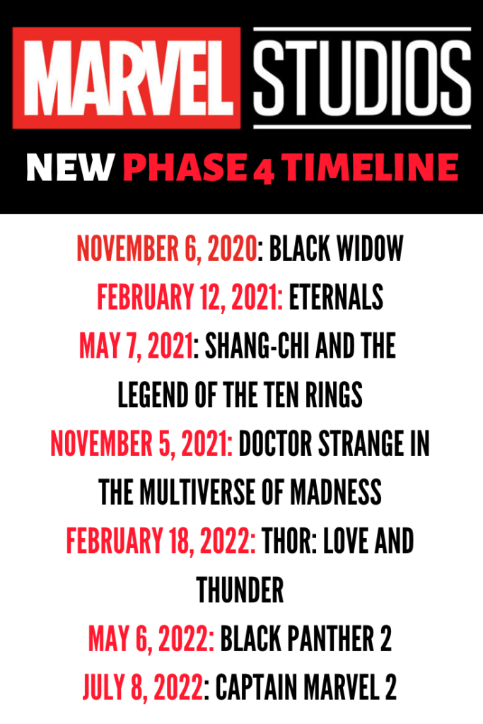 Marvel Release Dates Changed: Announced: New Release Dates For Black Widow And Marvel